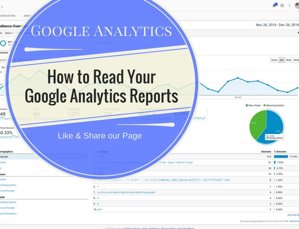 Google Analytics Reports for Real Estate Websites